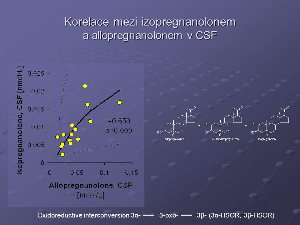 Korelace mezi izopregnanolonem a allopregnanolonem v CSF