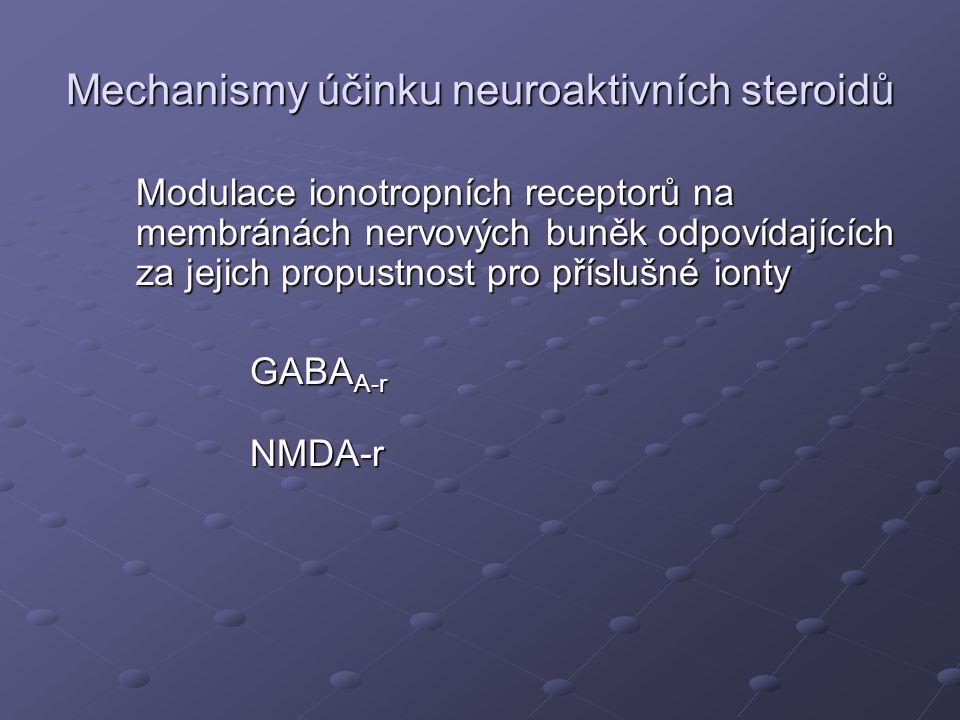 Mechanismy účinku neuroaktivních steroidů