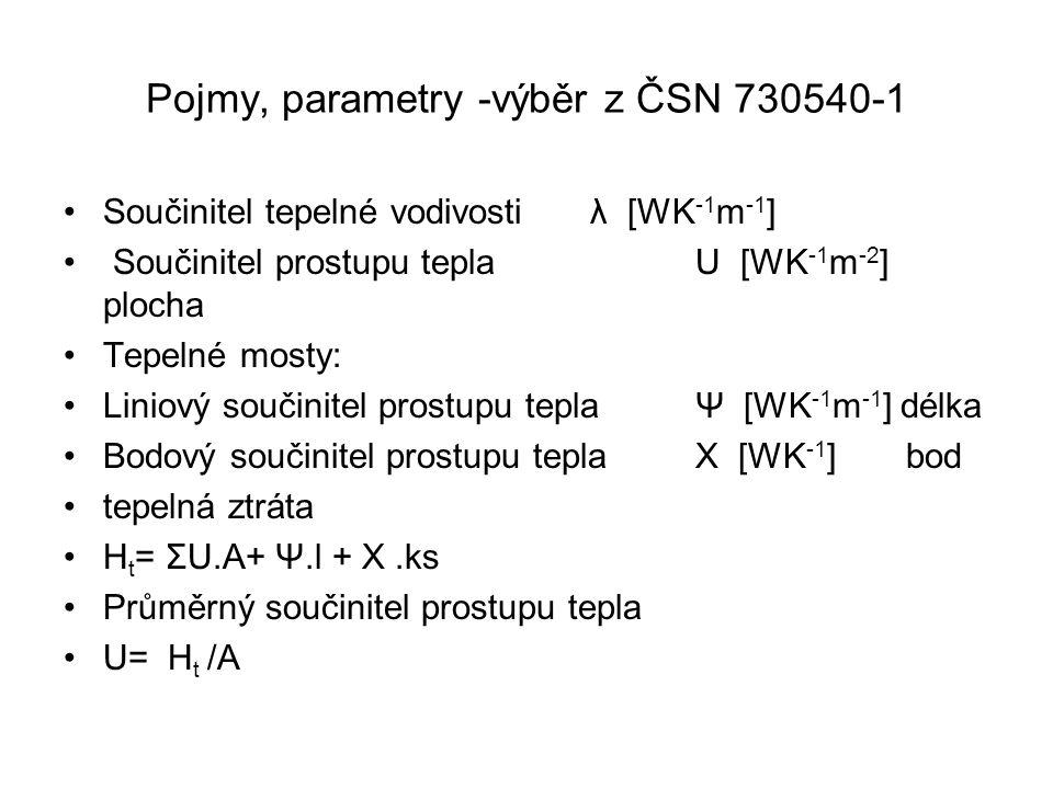 Pojmy, parametry -výběr z ČSN 730540-1