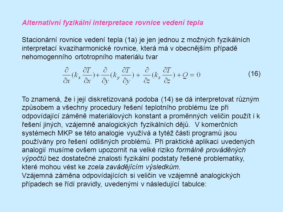 Alternativní fyzikální interpretace rovnice vedení tepla