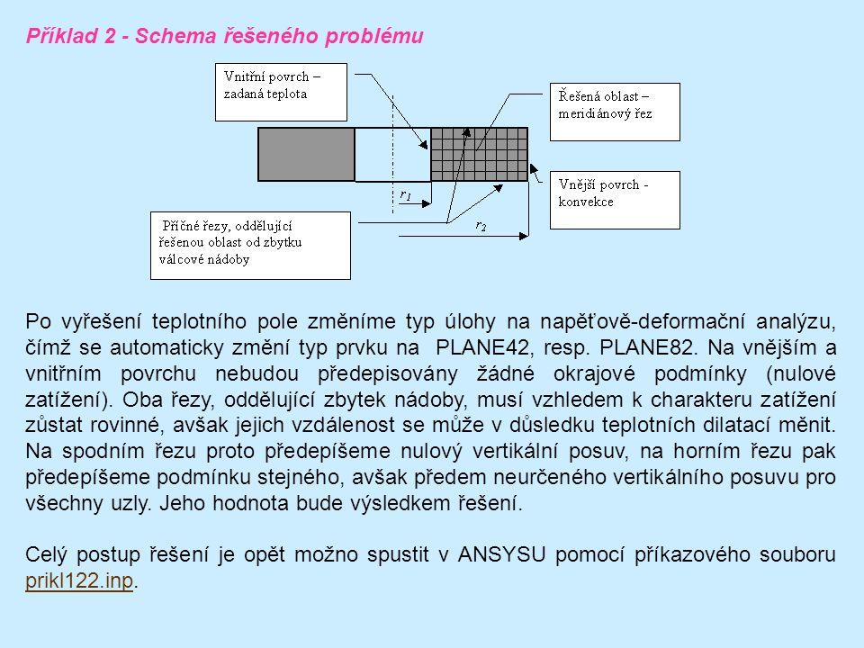 Příklad 2 - Schema řešeného problému