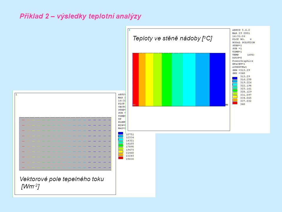 Příklad 2 – výsledky teplotní analýzy