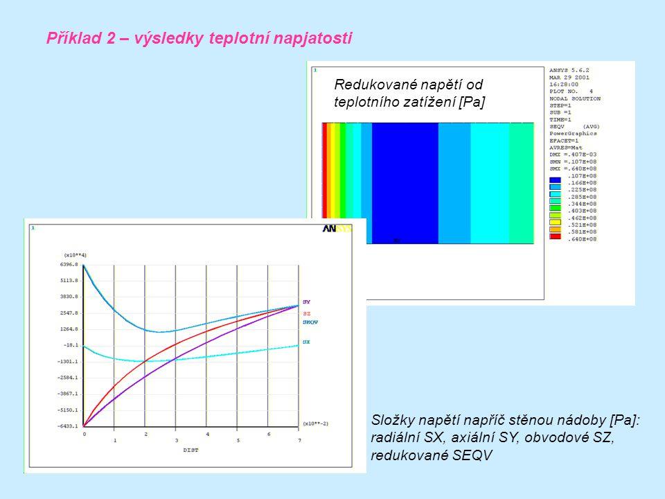 Příklad 2 – výsledky teplotní napjatosti