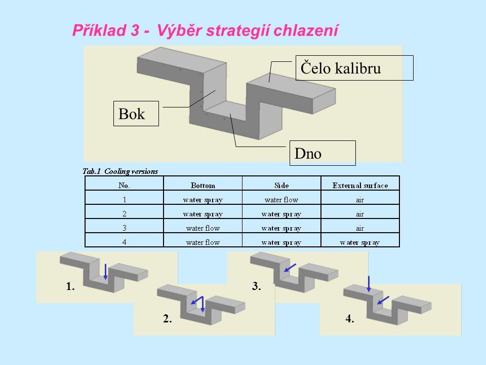 Výběr strategií chlazení