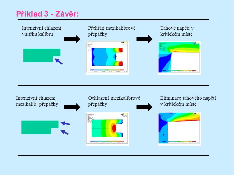 Příklad 3 - Závěr: Intenzivní chlazení vnitřku kalibru
