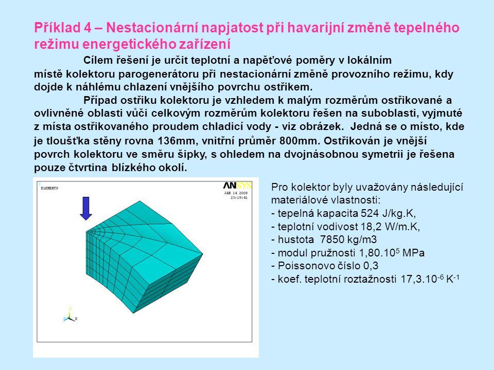 Příklad 4 – Nestacionární napjatost při havarijní změně tepelného režimu energetického zařízení