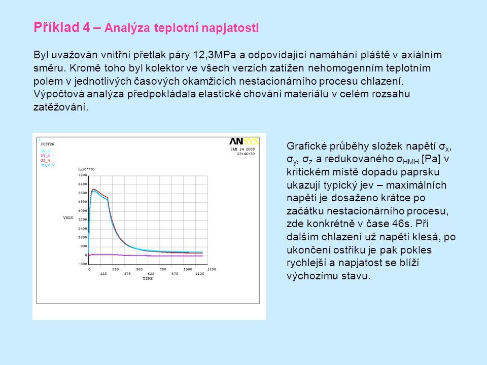 Příklad 4 – Analýza teplotní napjatosti