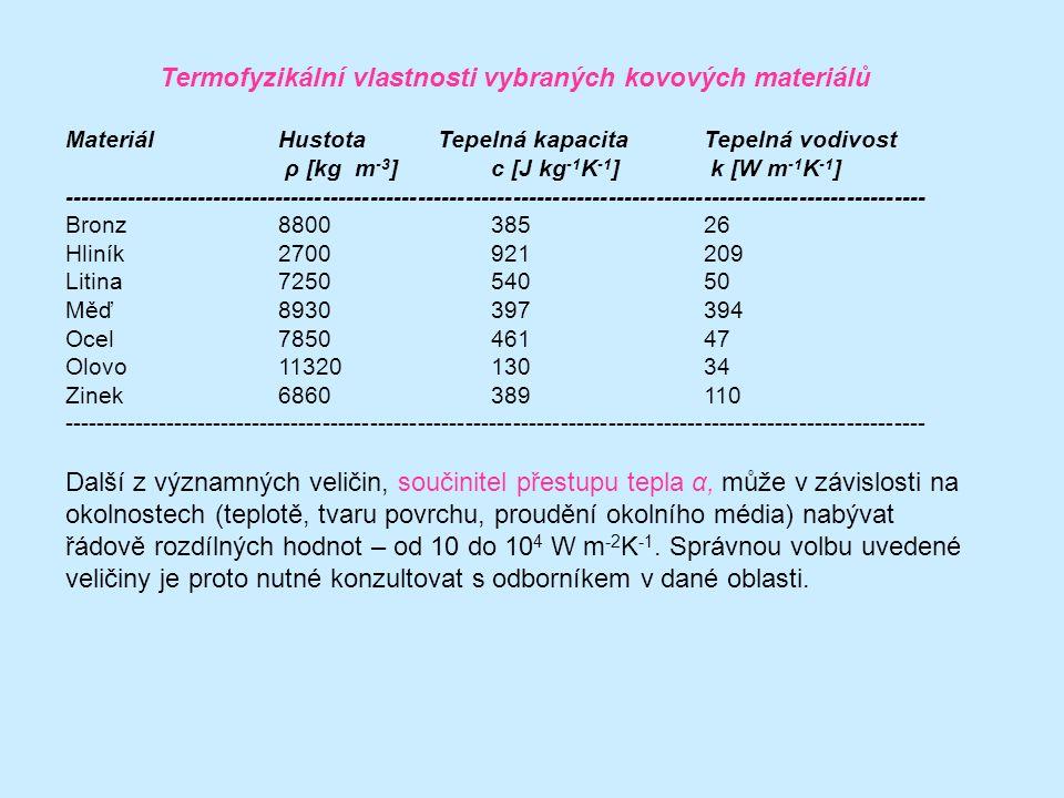 Termofyzikální vlastnosti vybraných kovových materiálů