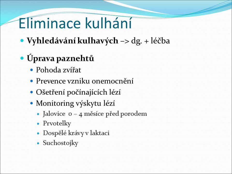 Eliminace kulhání Vyhledávání kulhavých –> dg. + léčba