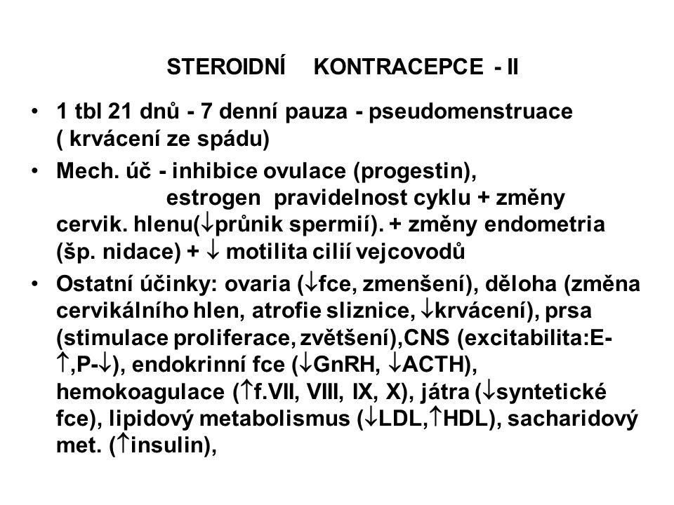 STEROIDNÍ KONTRACEPCE - II