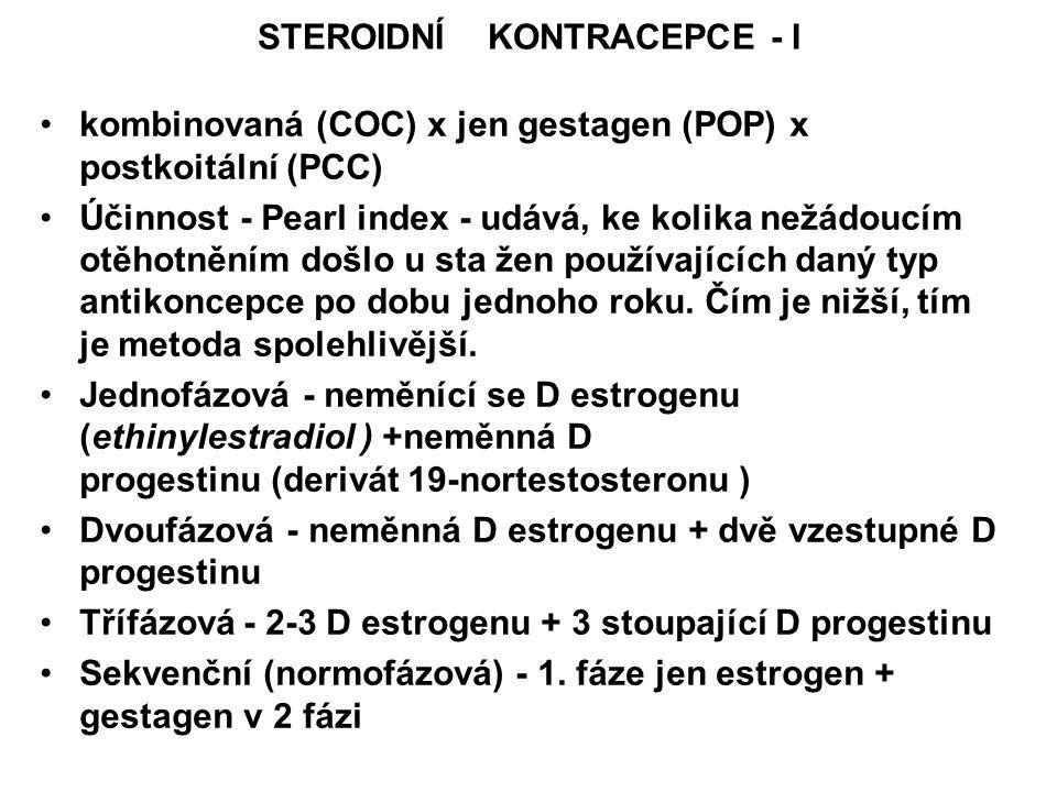 STEROIDNÍ KONTRACEPCE - I