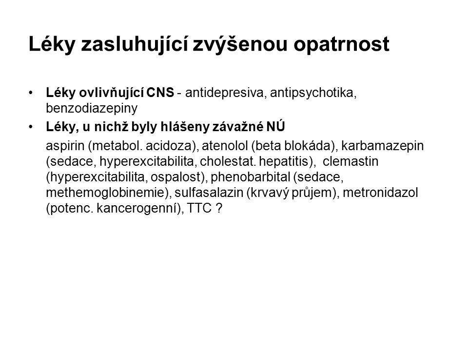 Léky zasluhující zvýšenou opatrnost