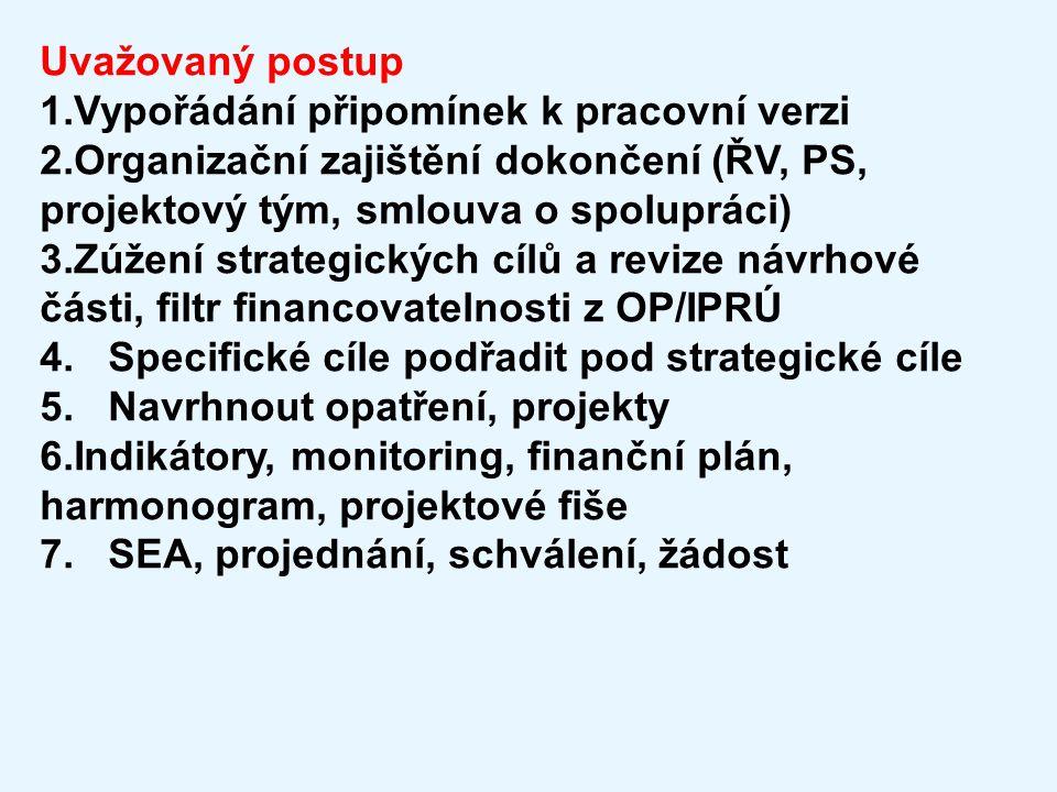 Uvažovaný postup Vypořádání připomínek k pracovní verzi. Organizační zajištění dokončení (ŘV, PS, projektový tým, smlouva o spolupráci)
