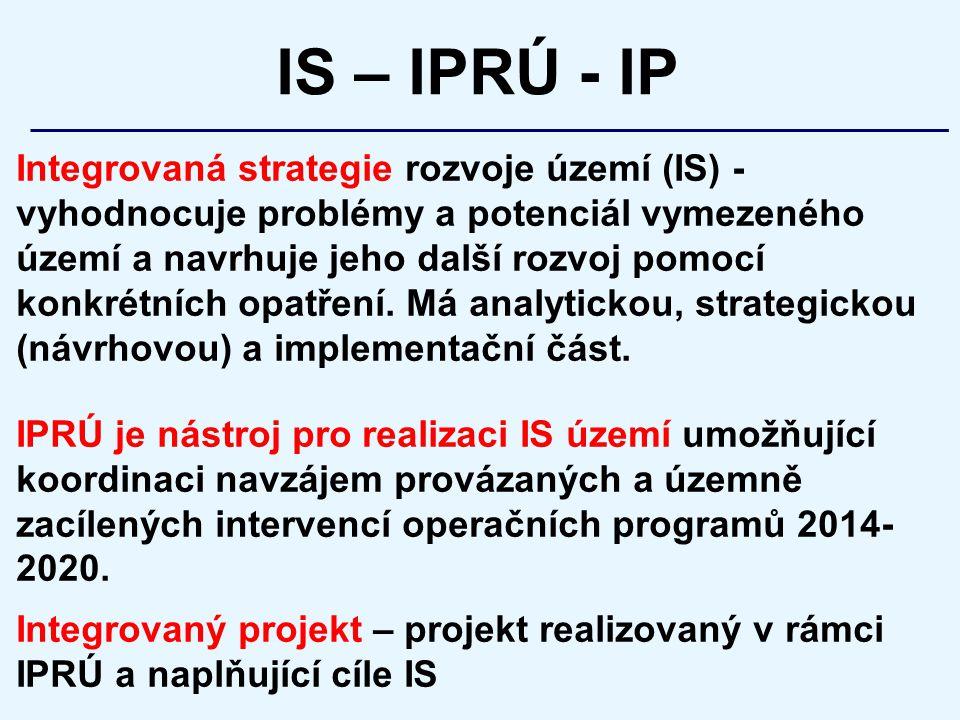 IS – IPRÚ - IP