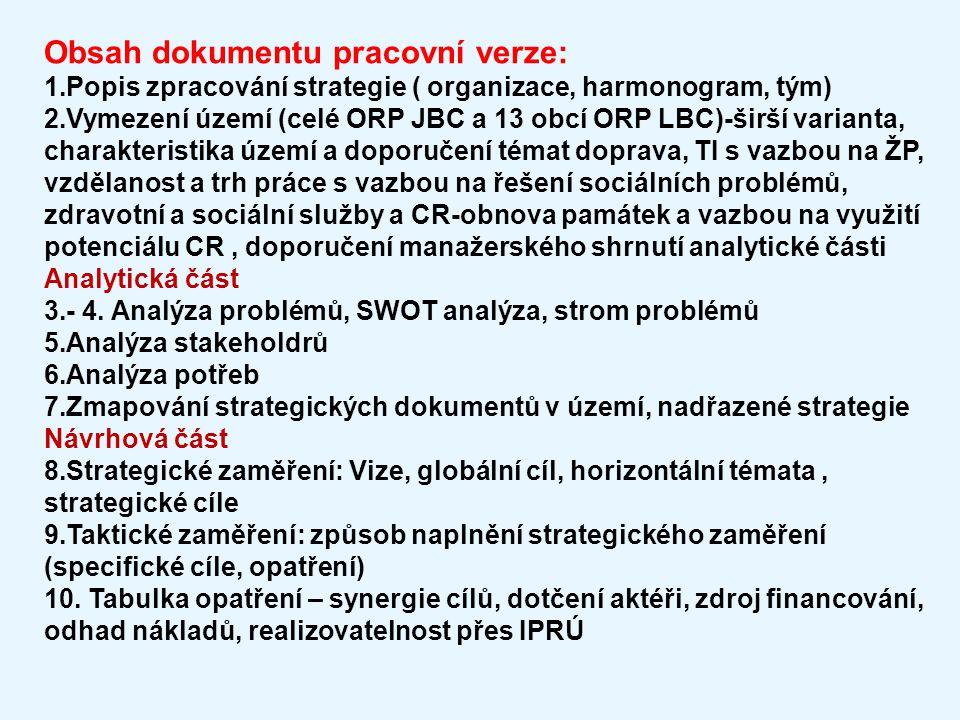 Obsah dokumentu pracovní verze: