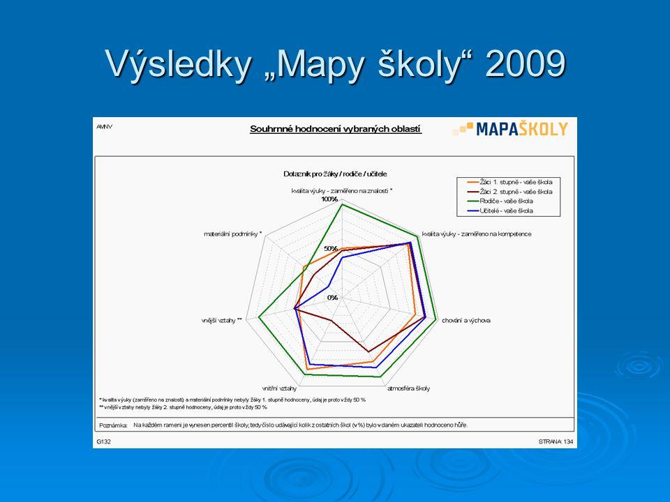 "Výsledky ""Mapy školy 2009"