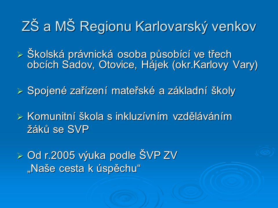 ZŠ a MŠ Regionu Karlovarský venkov
