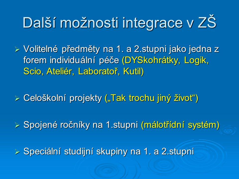 Další možnosti integrace v ZŠ