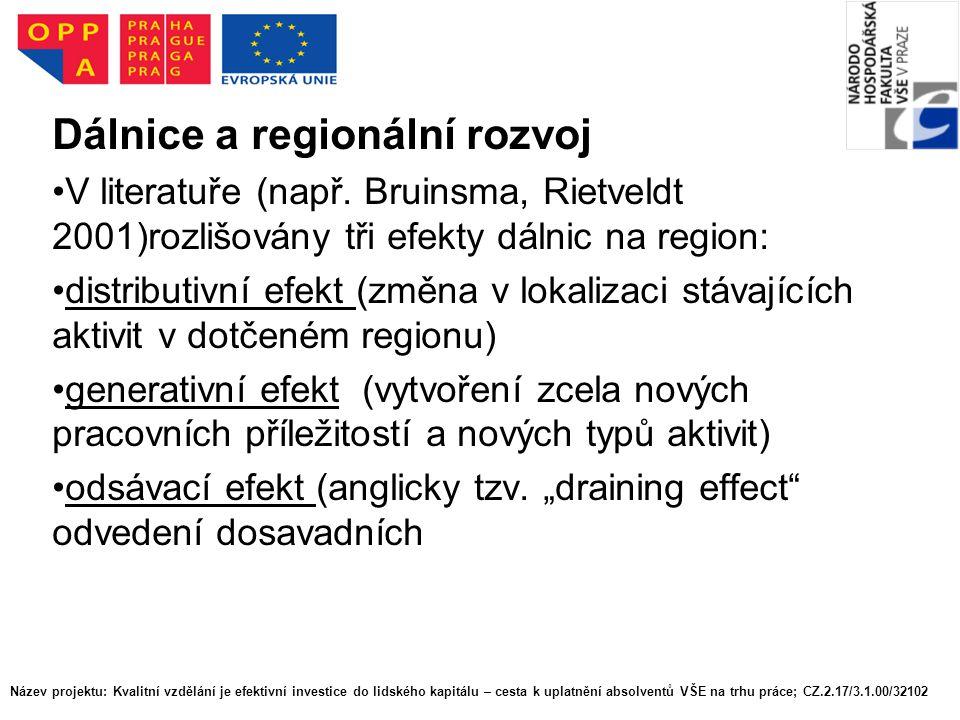 Dálnice a regionální rozvoj