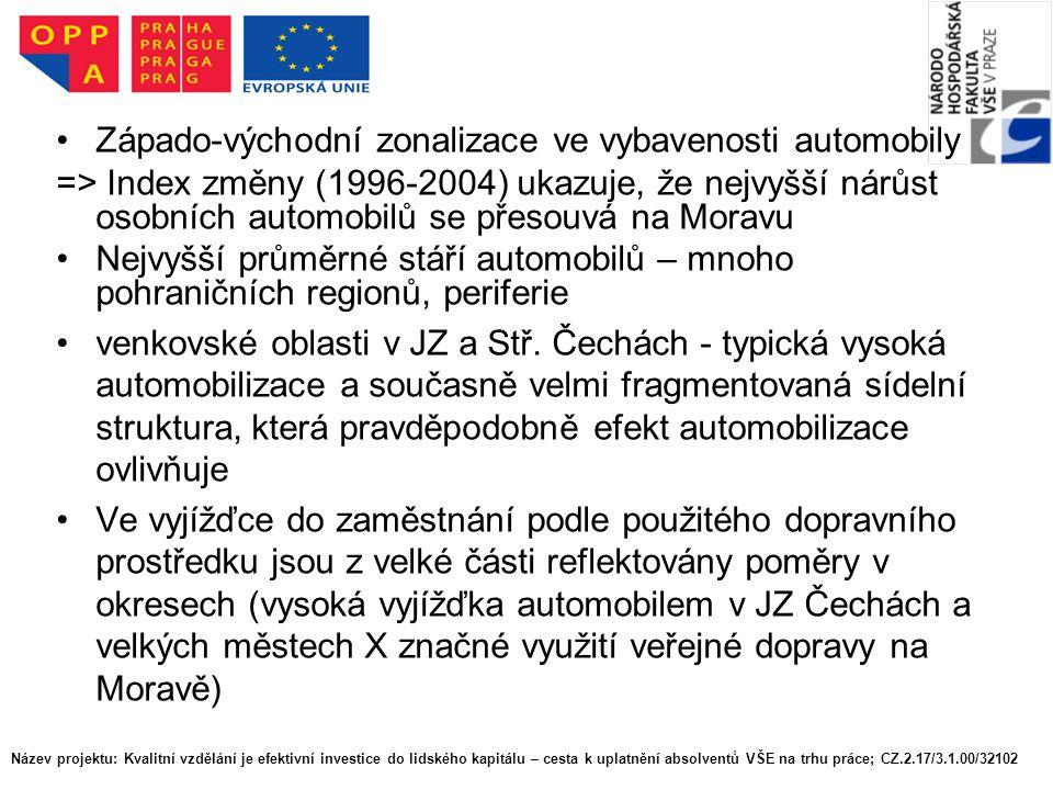 Západo-východní zonalizace ve vybavenosti automobily