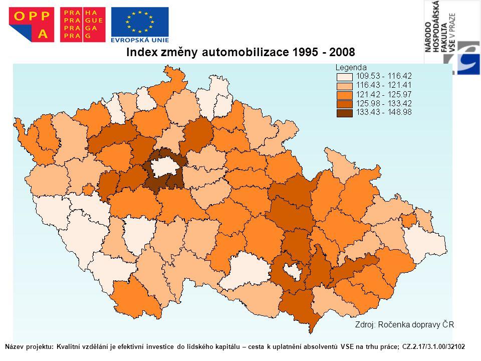 Index změny automobilizace 1995 - 2008