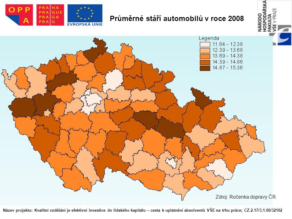 Průměrné stáří automobilů v roce 2008