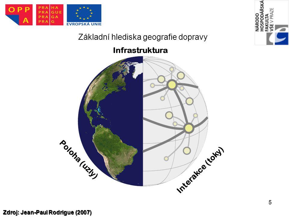 Základní hlediska geografie dopravy