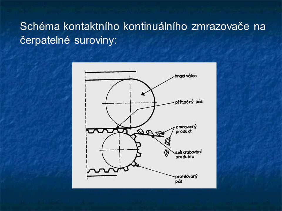 Schéma kontaktního kontinuálního zmrazovače na čerpatelné suroviny: