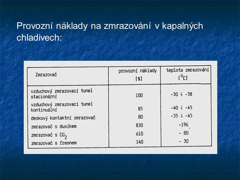 Provozní náklady na zmrazování v kapalných chladivech: