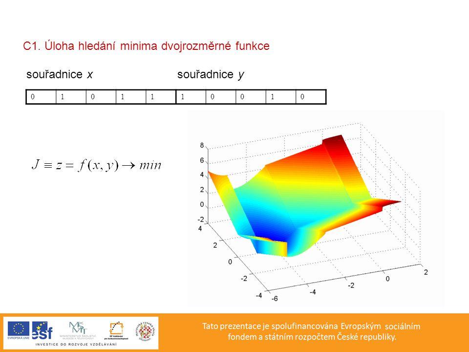 C1. Úloha hledání minima dvojrozměrné funkce souřadnice x souřadnice y