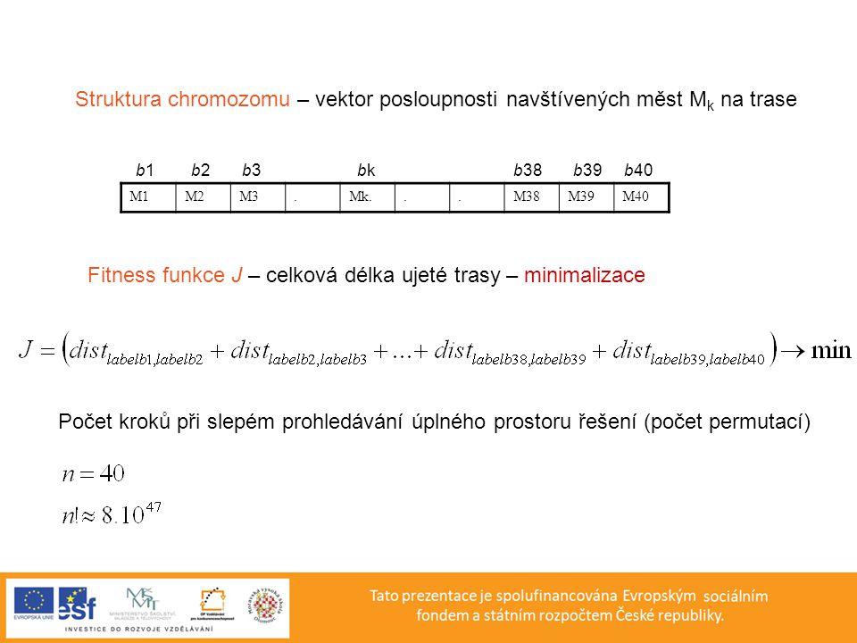 Fitness funkce J – celková délka ujeté trasy – minimalizace
