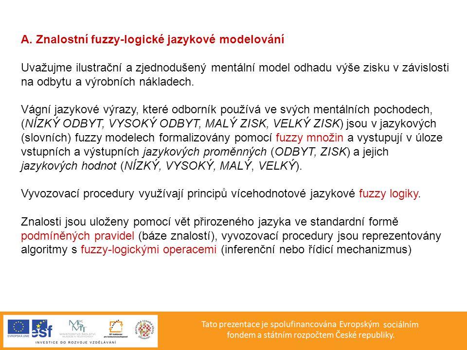 A. Znalostní fuzzy-logické jazykové modelování