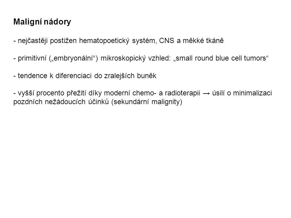Maligní nádory - nejčastěji postižen hematopoetický systém, CNS a měkké tkáně.