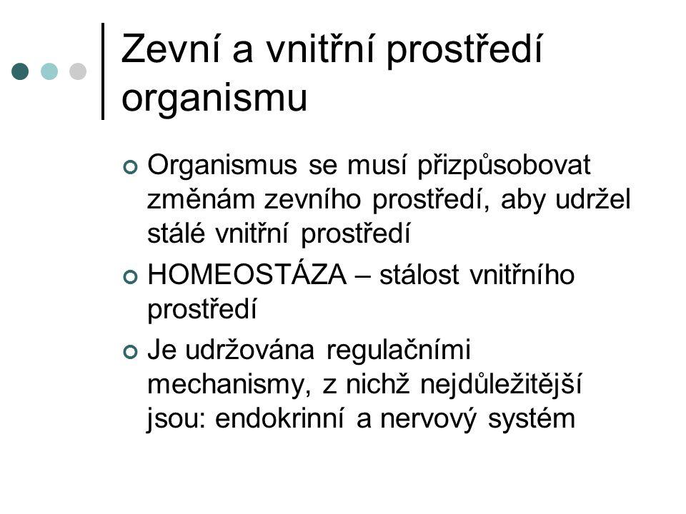 Zevní a vnitřní prostředí organismu