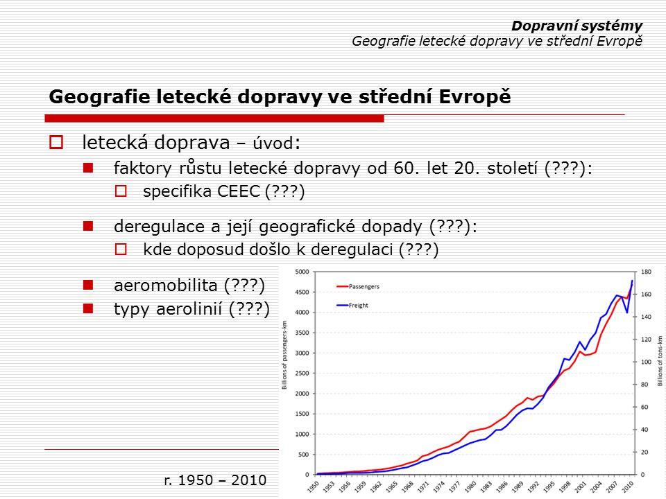Geografie letecké dopravy ve střední Evropě