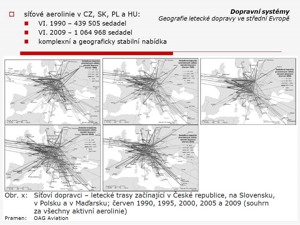 síťové aerolinie v CZ, SK, PL a HU: