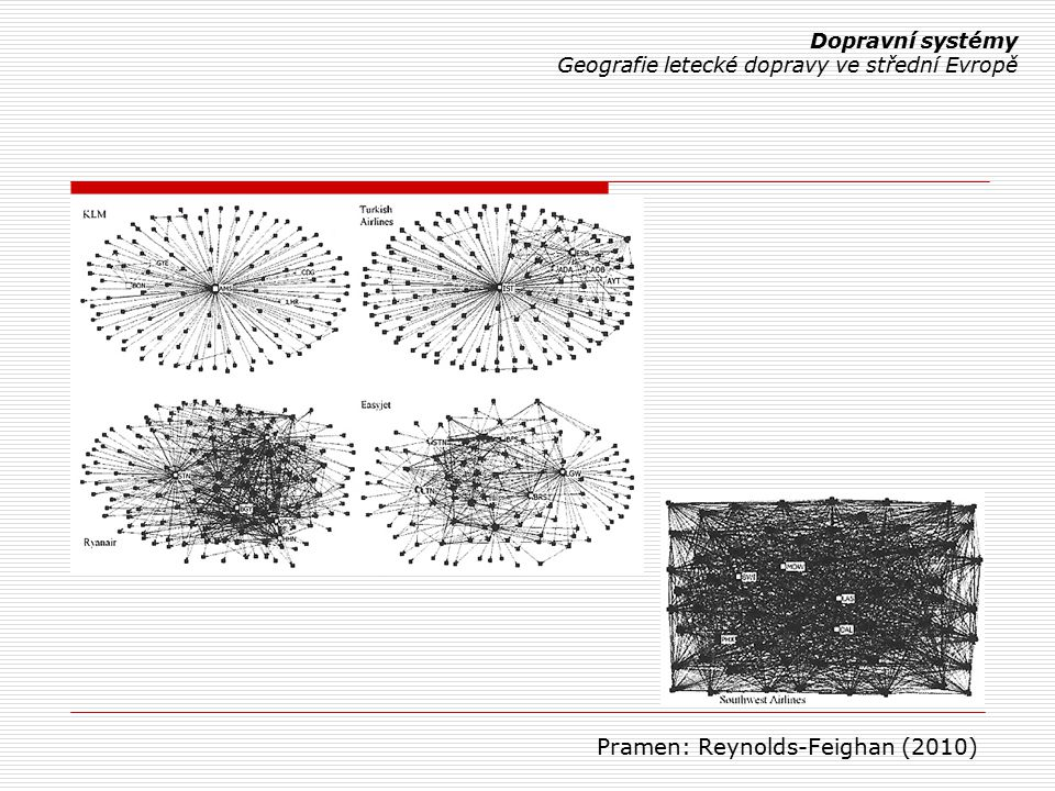 ddd Pramen: Reynolds-Feighan (2010) Dopravní systémy