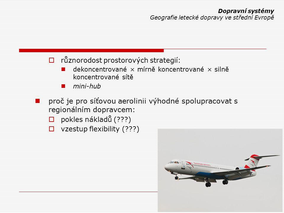 Dopravní systémy Geografie letecké dopravy ve střední Evropě. různorodost prostorových strategií: