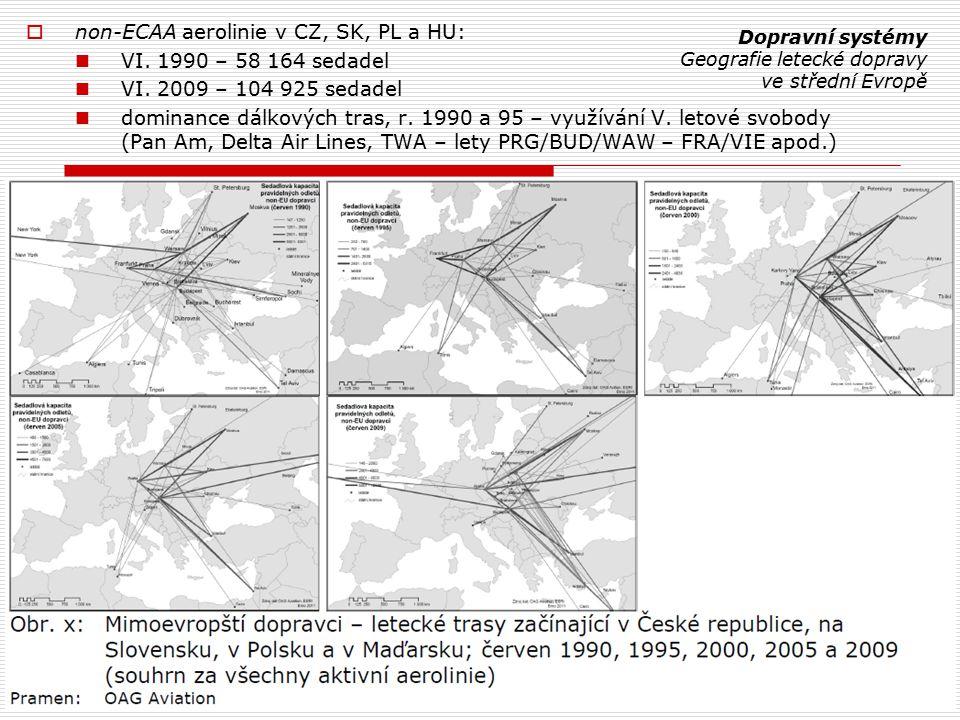 non-ECAA aerolinie v CZ, SK, PL a HU: VI. 1990 – 58 164 sedadel