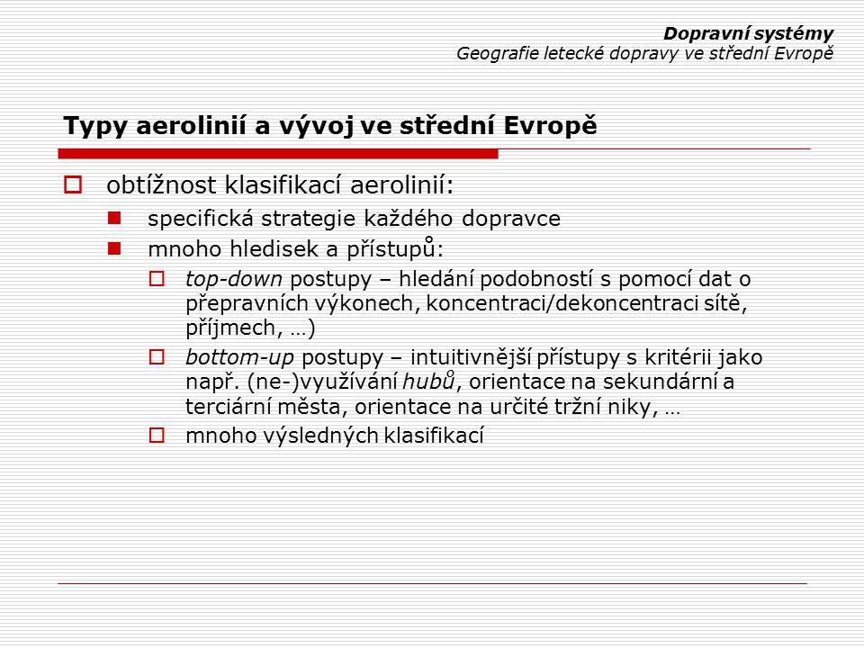 Typy aerolinií a vývoj ve střední Evropě
