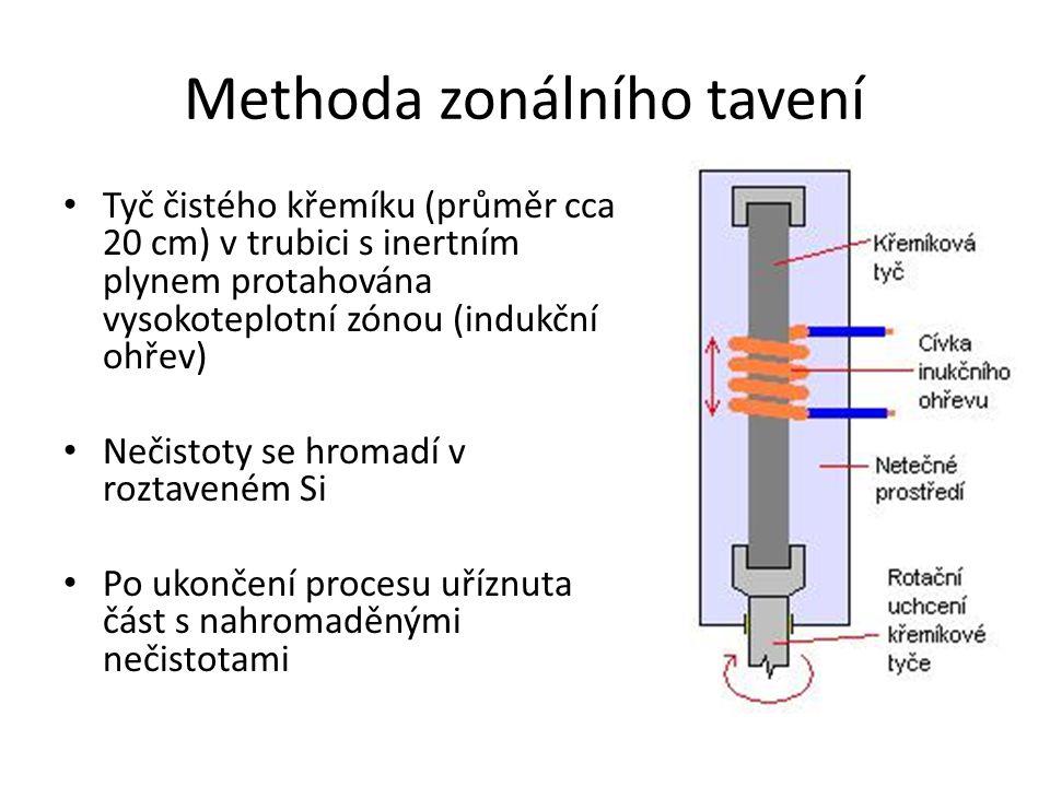 Methoda zonálního tavení