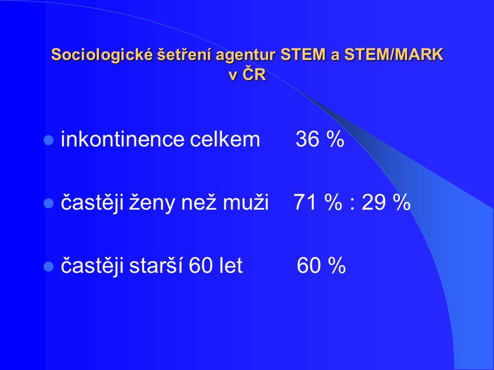 Sociologické šetření agentur STEM a STEM/MARK v ČR