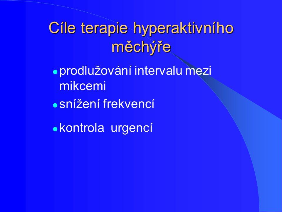 Cíle terapie hyperaktivního měchýře
