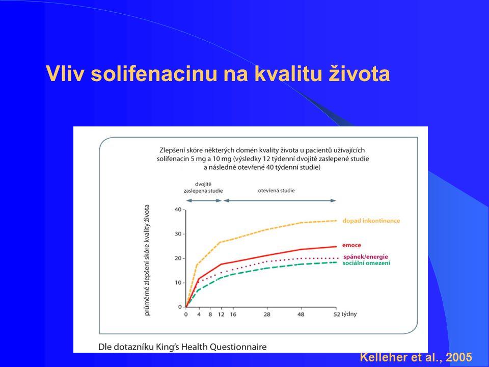 Vliv solifenacinu na kvalitu života