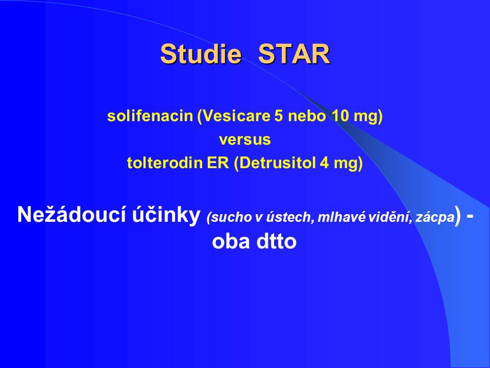 Studie STAR solifenacin (Vesicare 5 nebo 10 mg) versus. tolterodin ER (Detrusitol 4 mg)