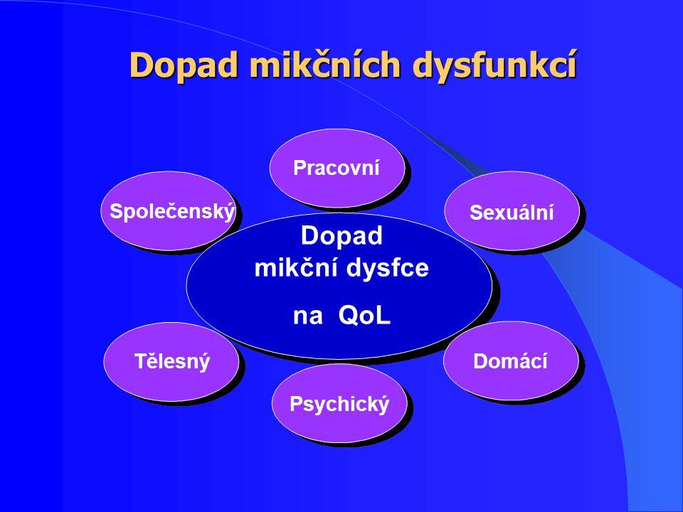 Dopad mikčních dysfunkcí