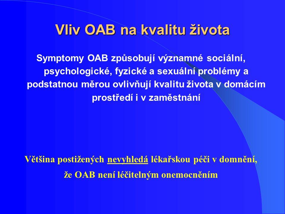 Vliv OAB na kvalitu života