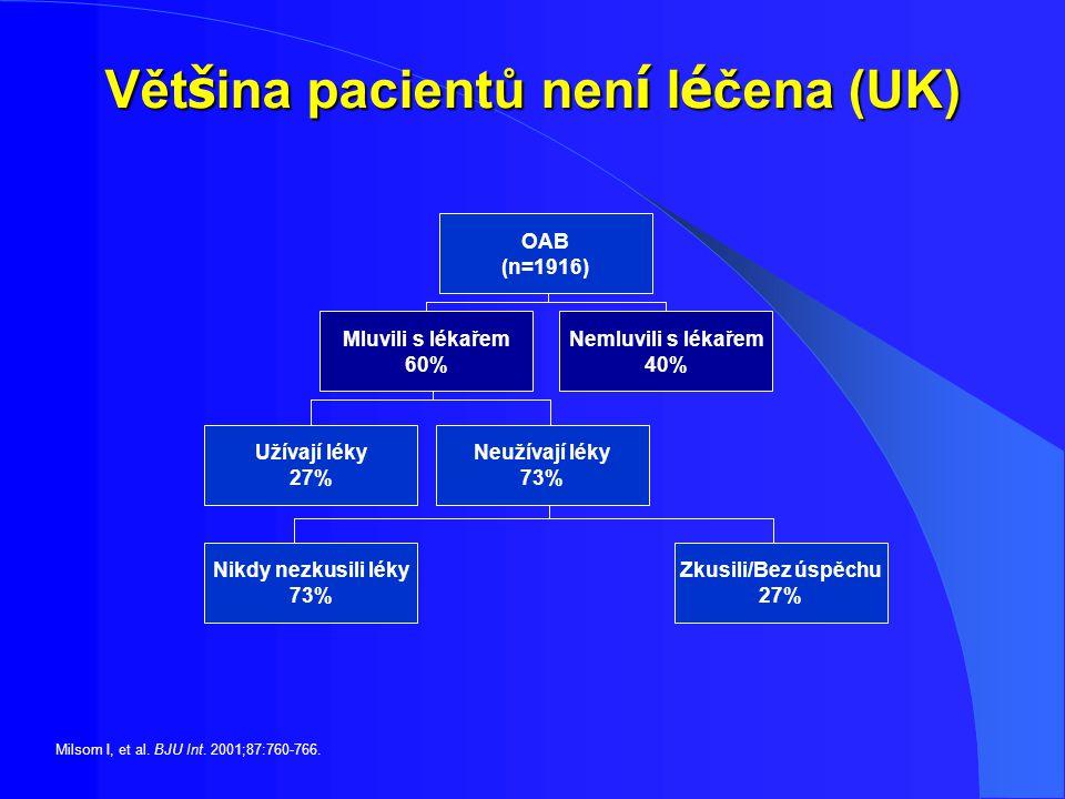 Většina pacientů není léčena (UK)
