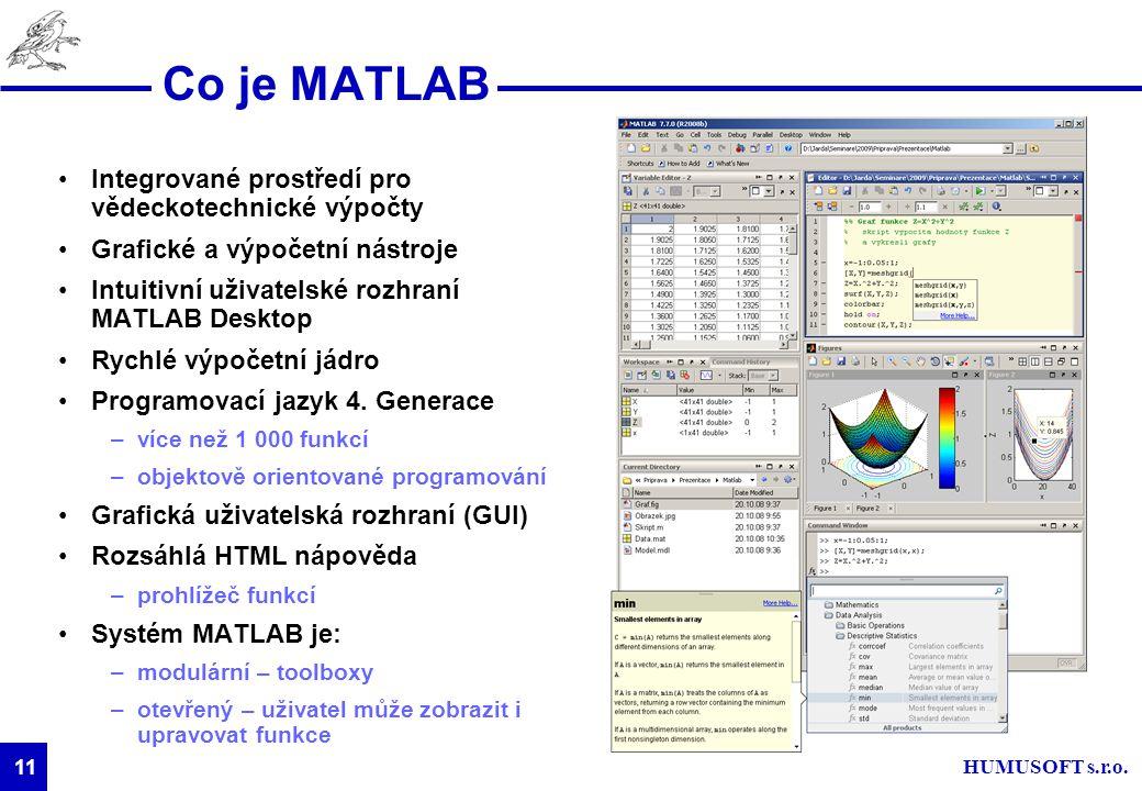 Co je MATLAB Integrované prostředí pro vědeckotechnické výpočty