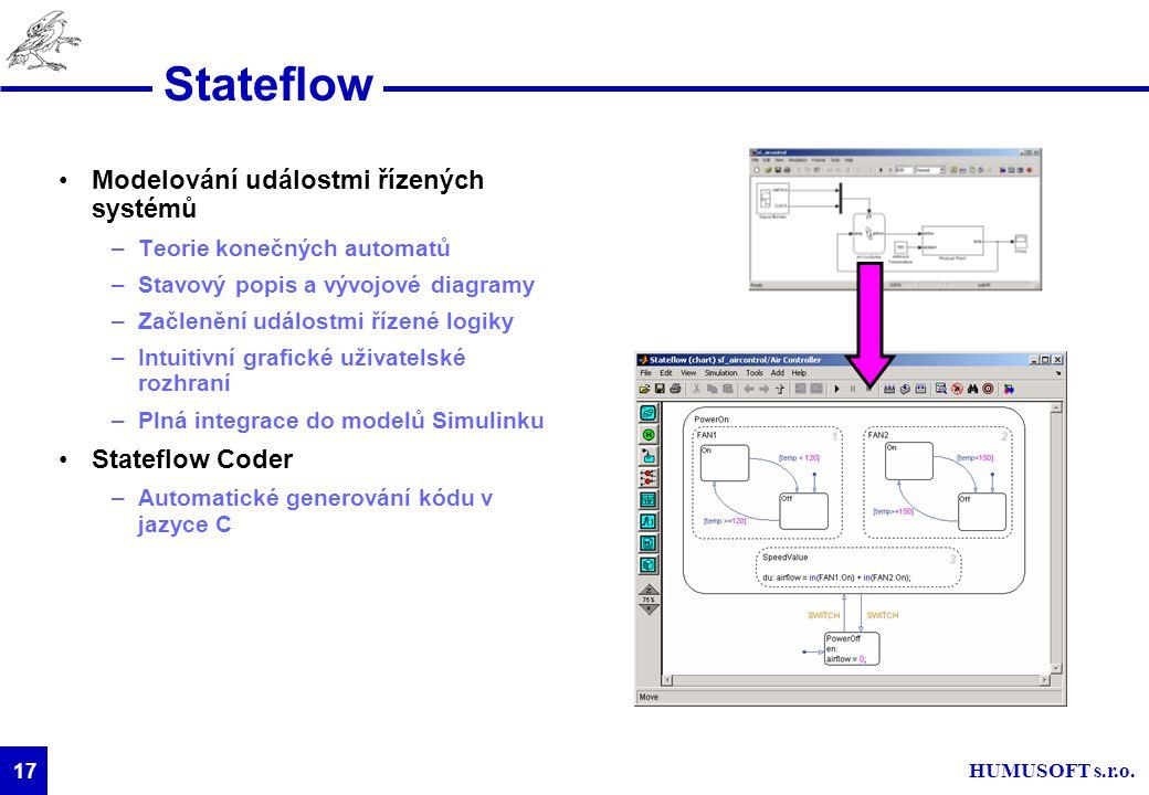 Stateflow Modelování událostmi řízených systémů Stateflow Coder